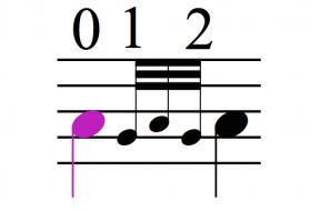 Birl (Simple) Thumbnail