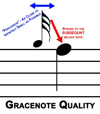 Gracenote Quality