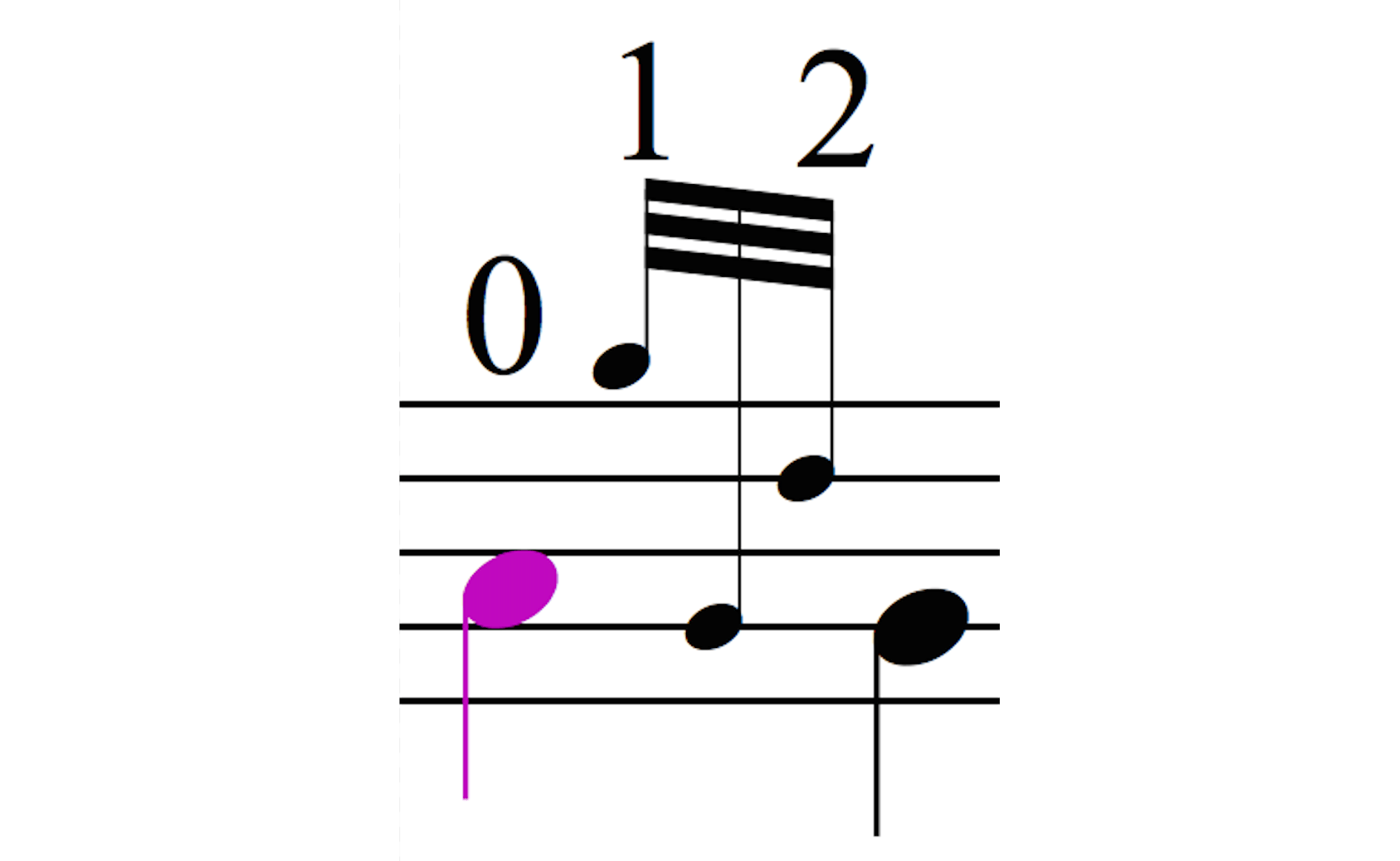 Low G Doubling